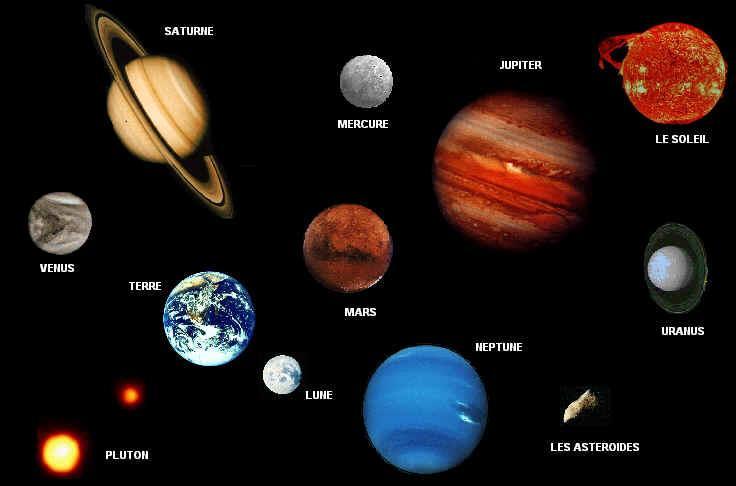 les couleurs des planetes du systeme solaire